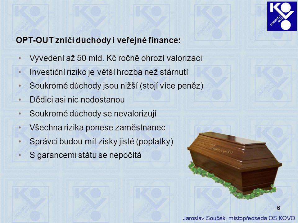 6 OPT-OUT zničí důchody i veřejné finance: •Vyvedení až 50 mld. Kč ročně ohrozí valorizaci •Investiční riziko je větší hrozba než stárnutí •Soukromé d