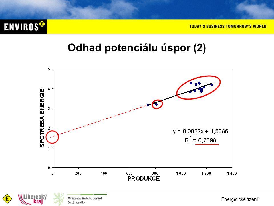 Energetické řízení Odhad potenciálu úspor (2)