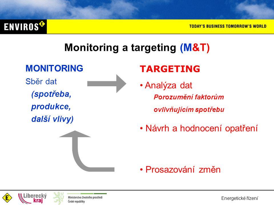 Energetické řízení Monitoring a targeting (M&T) TARGETING • Analýza dat Porozumění faktorům ovlivňujícím spotřebu • Návrh a hodnocení opatření • Prosazování změn MONITORING Sběr dat (spotřeba, produkce, další vlivy)