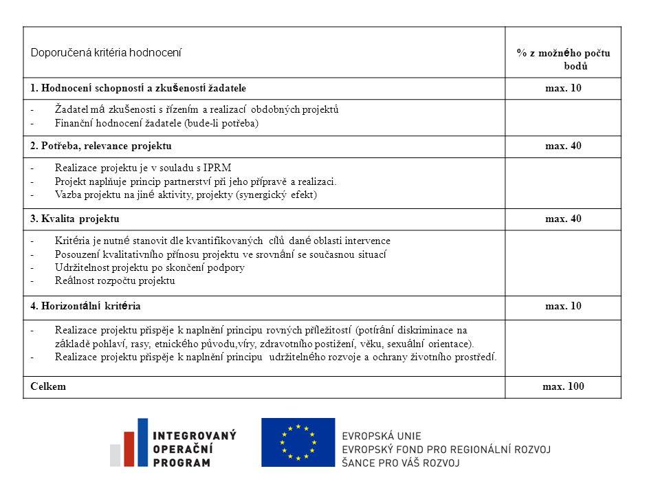 4)Schválení výběru projektů •ŘV schválí seznam projektů určených k podpoře, popřípadě seznam náhradních projektů ve výzvě seřazený podle aktivit.