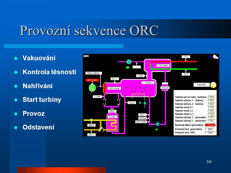 10 Provozní sekvence ORC  Vakuování  Kontrola těsnosti  Nahřívání  Start turbíny  Provoz  Odstavení