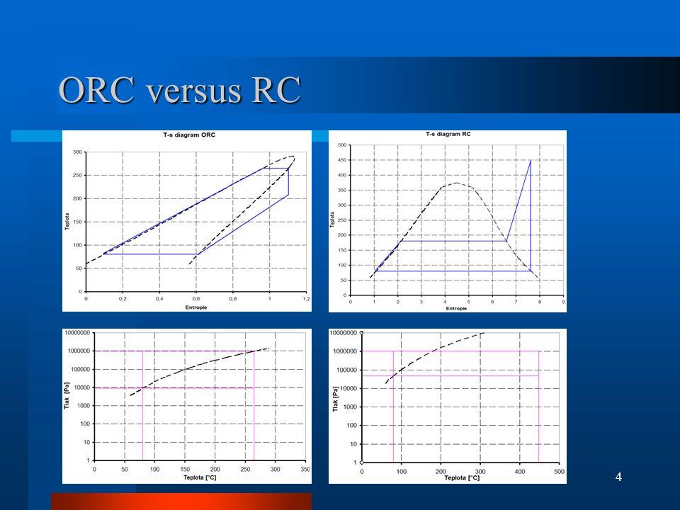 4 ORC versus RC
