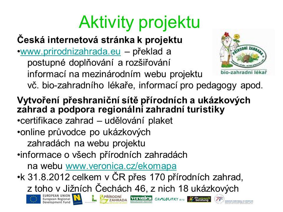 Aktivity projektu Česká internetová stránka k projektu •www.prirodnizahrada.eu – překlad awww.prirodnizahrada.eu postupné doplňování a rozšiřování informací na mezinárodním webu projektu vč.
