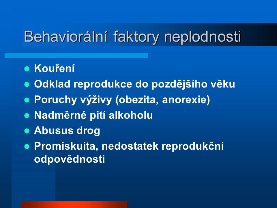 Behaviorální faktory neplodnosti  Kouření  Odklad reprodukce do pozdějšího věku  Poruchy výživy (obezita, anorexie)  Nadměrné pití alkoholu  Abusus drog  Promiskuita, nedostatek reprodukční odpovědnosti