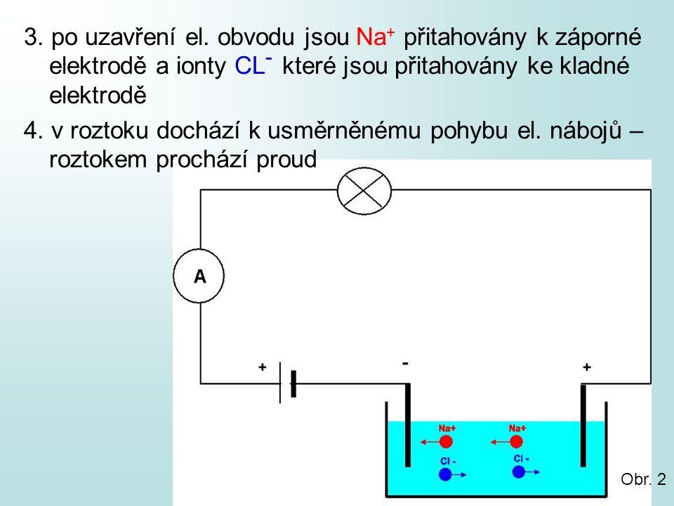 3. po uzavření el. obvodu jsou Na + přitahovány k záporné elektrodě a ionty CL - které jsou přitahovány ke kladné elektrodě 4. v roztoku dochází k usm