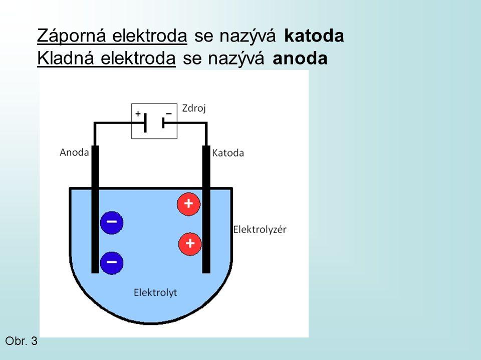 Záporná elektroda se nazývá katoda Kladná elektroda se nazývá anoda Obr. 3