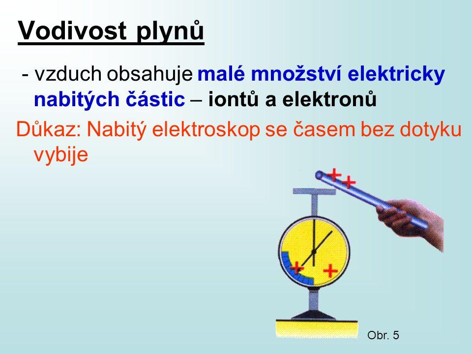 Vodivost plynů - vzduch obsahuje malé množství elektricky nabitých částic – iontů a elektronů Důkaz: Nabitý elektroskop se časem bez dotyku vybije Obr