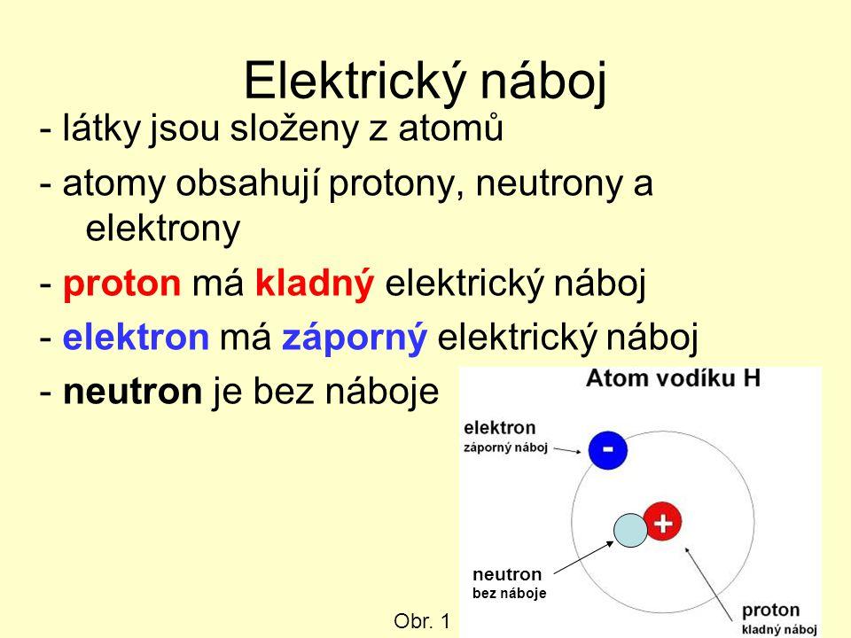 Elektrický náboj - látky jsou složeny z atomů - atomy obsahují protony, neutrony a elektrony - proton má kladný elektrický náboj - elektron má záporný
