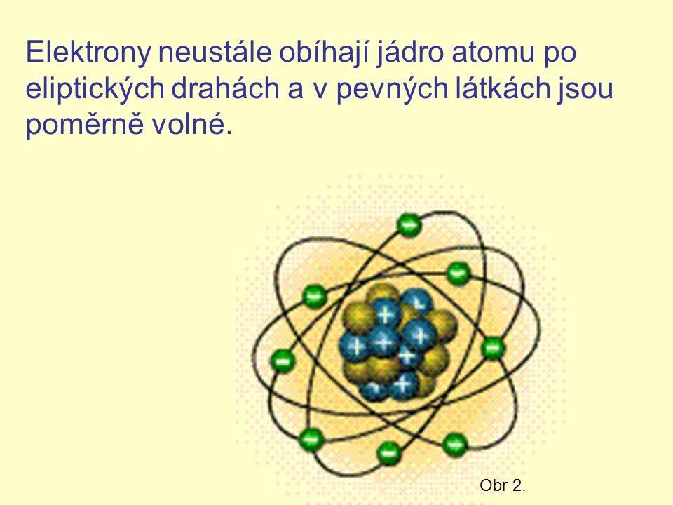 Elektrony neustále obíhají jádro atomu po eliptických drahách a v pevných látkách jsou poměrně volné. Obr 2.