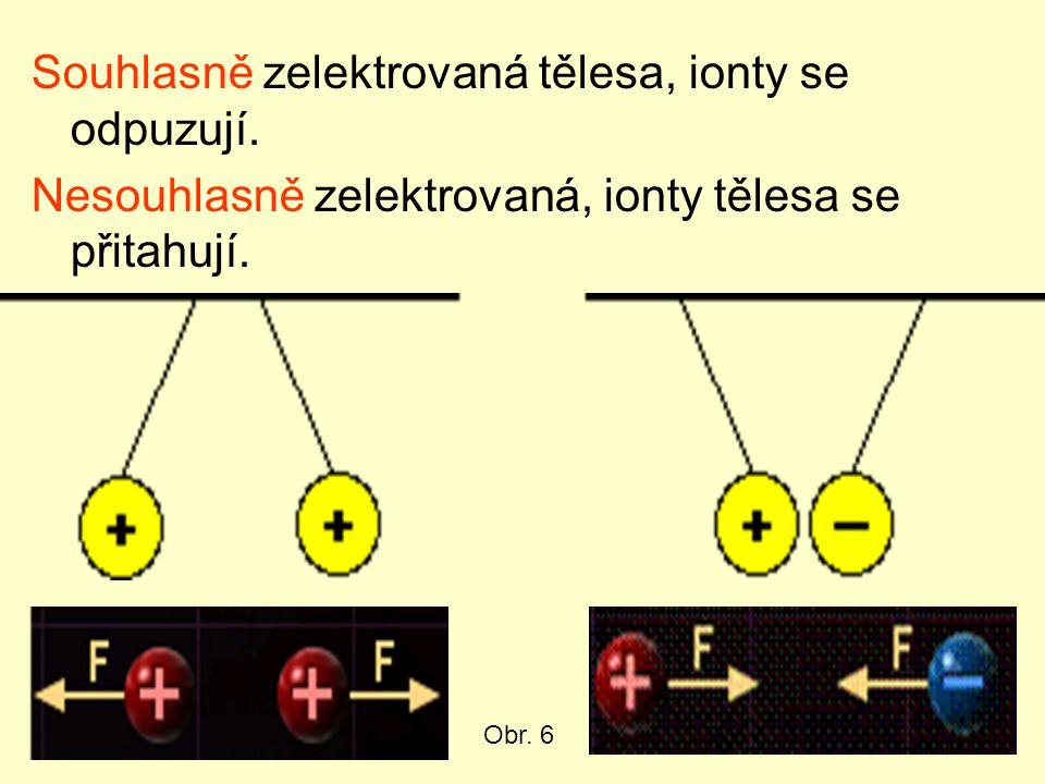 Souhlasně zelektrovaná tělesa, ionty se odpuzují. Nesouhlasně zelektrovaná, ionty tělesa se přitahují. Obr. 6