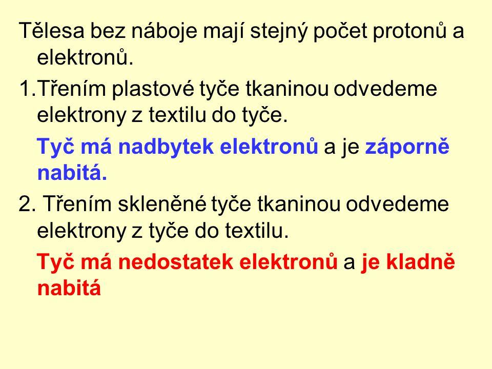 Tělesa bez náboje mají stejný počet protonů a elektronů. 1.Třením plastové tyče tkaninou odvedeme elektrony z textilu do tyče. Tyč má nadbytek elektro