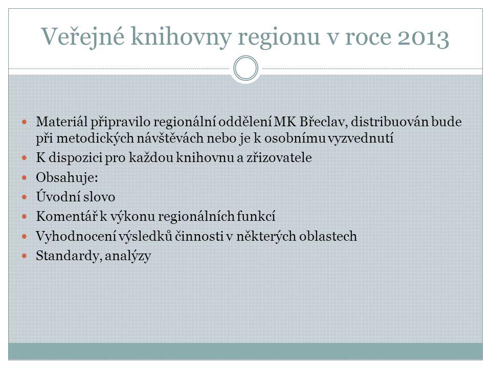 Veřejné knihovny regionu v roce 2013  Materiál připravilo regionální oddělení MK Břeclav, distribuován bude při metodických návštěvách nebo je k osobnímu vyzvednutí  K dispozici pro každou knihovnu a zřizovatele  Obsahuje:  Úvodní slovo  Komentář k výkonu regionálních funkcí  Vyhodnocení výsledků činnosti v některých oblastech  Standardy, analýzy