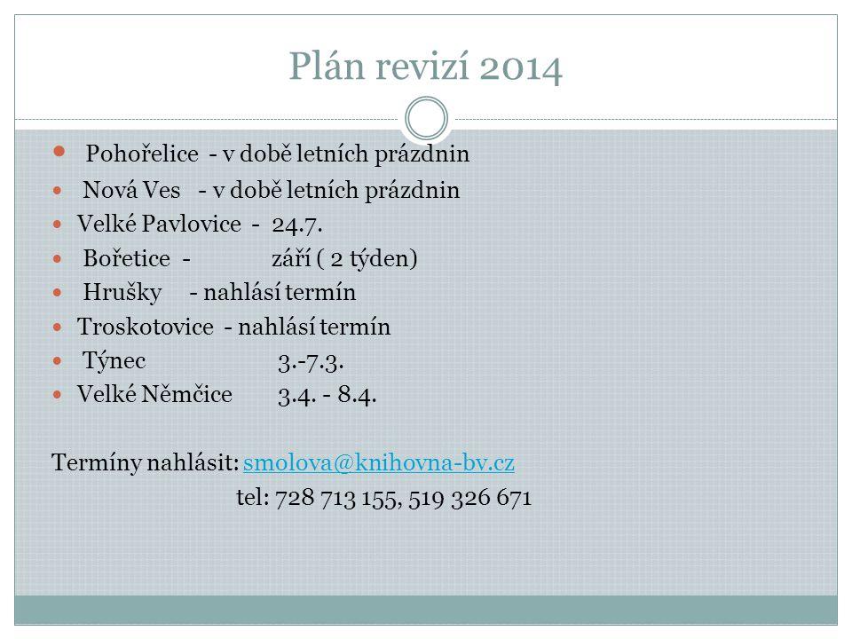 Plán revizí 2014  Pohořelice - v době letních prázdnin  Nová Ves - v době letních prázdnin  Velké Pavlovice - 24.7.