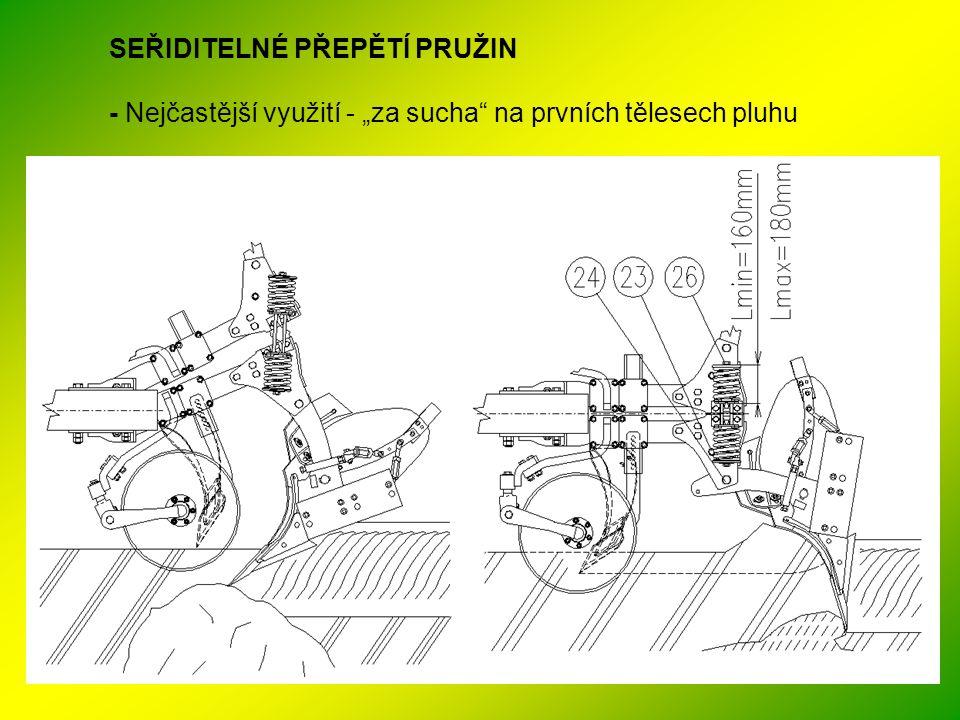 Pružinové jištění Europa 180 II / standartní provedení - nejprodávanější verze/ Rozteč exc.