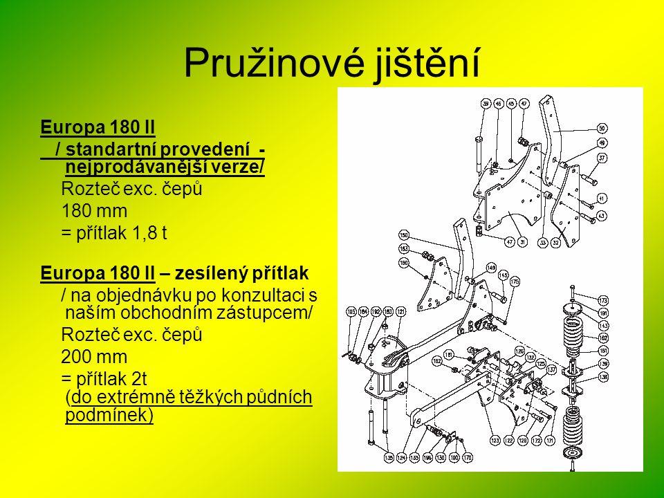 Pružinové jištění Europa 180 II / standartní provedení - nejprodávanější verze/ Rozteč exc. čepů 180 mm = přítlak 1,8 t Europa 180 II – zesílený přítl