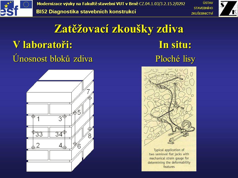 Zatěžovací zkoušky zdiva V laboratoři: Únosnost bloků zdiva In situ: Ploché lisy BI52 Diagnostika stavebních konstrukcí ÚSTAV STAVEBNÍHO ZKUŠEBNICTVÍ