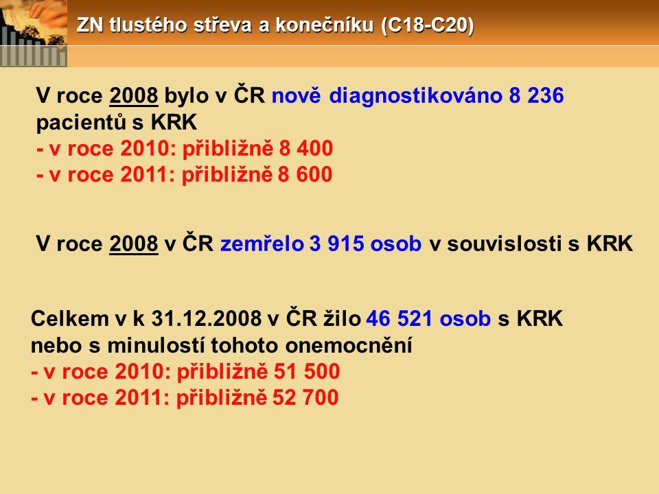 V roce 2008 bylo v ČR nově diagnostikováno 8 236 pacientů s KRK - v roce 2010: přibližně 8 400 - v roce 2011: přibližně 8 600 V roce 2008 v ČR zemřelo