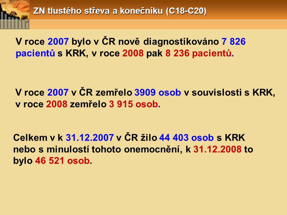 V roce 2007 bylo v ČR nově diagnostikováno 7 826 pacientů s KRK, v roce 2008 pak 8 236 pacientů. V roce 2007 v ČR zemřelo 3909 osob v souvislosti s KR