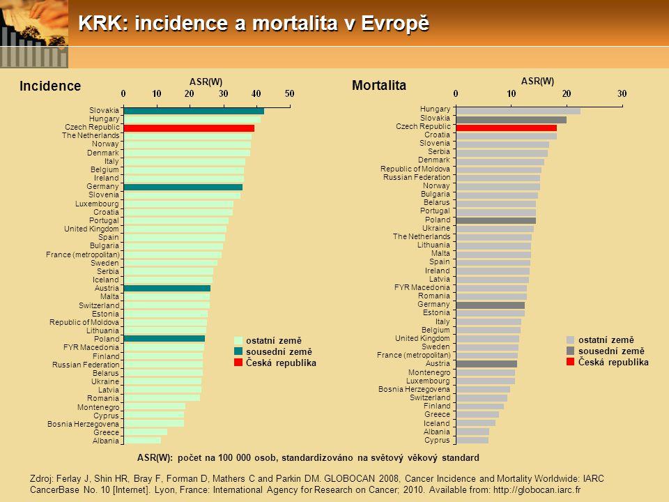 KRK: incidence a mortalita v Evropě ASR(W) ostatní země sousední země Česká republika Incidence ASR(W): počet na 100 000 osob, standardizováno na svět