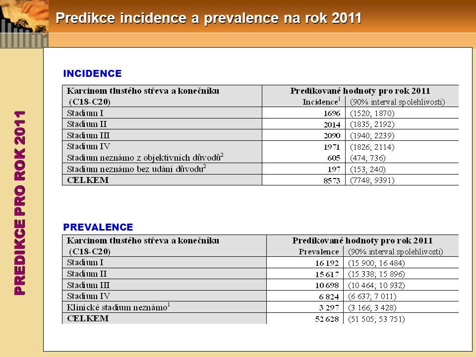 PREDIKCE PRO ROK 2011 Predikce incidence a prevalence na rok 2011 INCIDENCE PREVALENCE