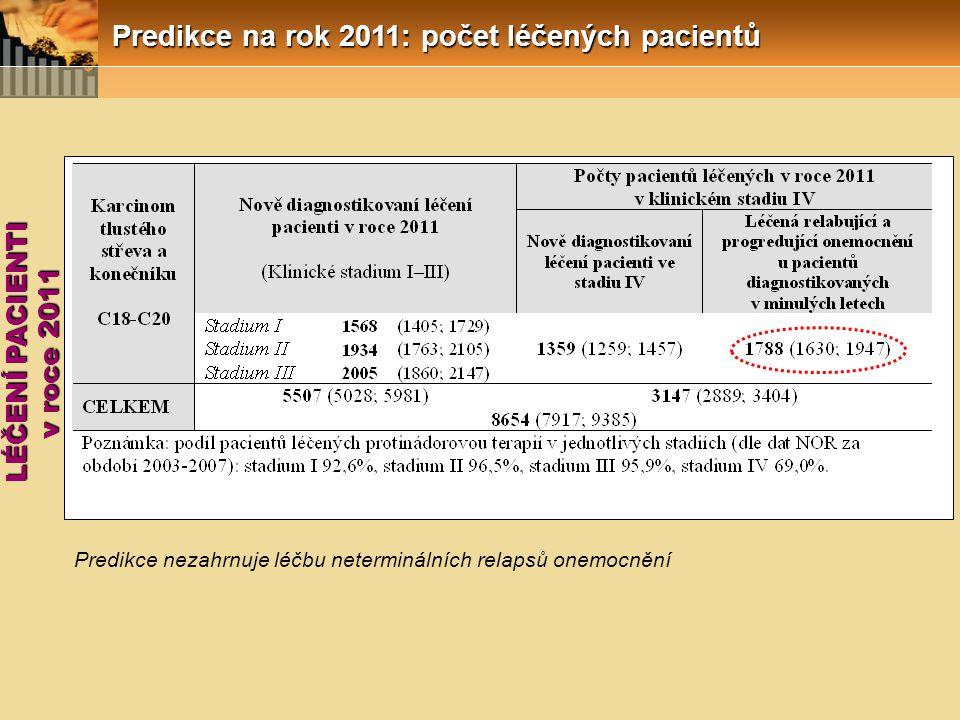 Predikce na rok 2011: počet léčených pacientů LÉČENÍ PACIENTI v roce 2011 Predikce nezahrnuje léčbu neterminálních relapsů onemocnění