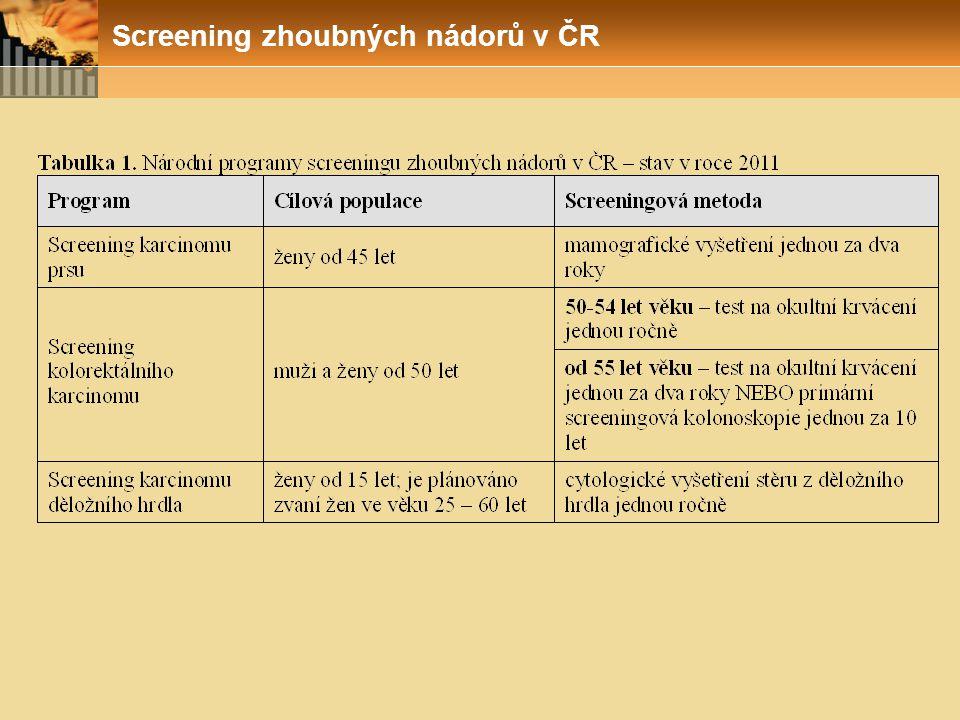 Screening zhoubných nádorů v ČR