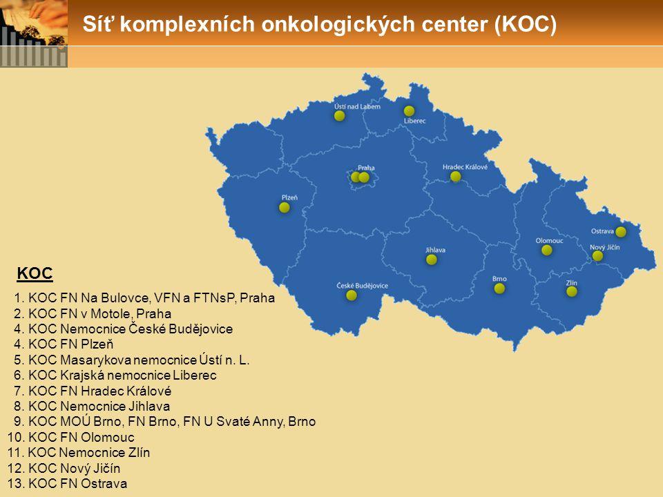 Síť komplexních onkologických center (KOC) 1. KOC FN Na Bulovce, VFN a FTNsP, Praha 2. KOC FN v Motole, Praha 4. KOC Nemocnice České Budějovice 4. KOC