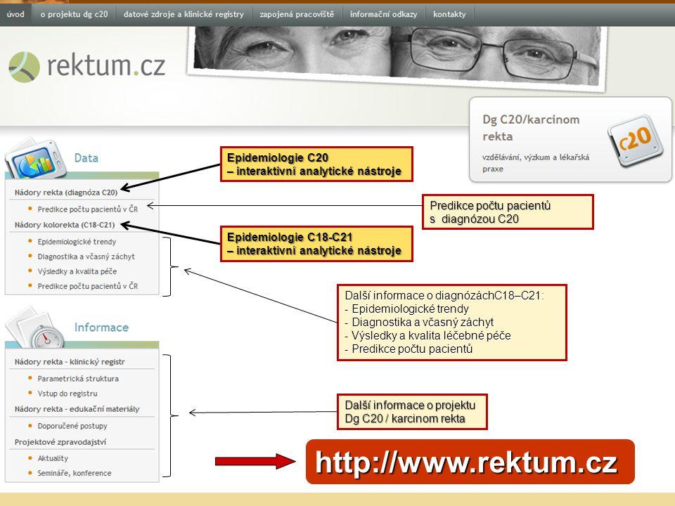 Rektum.cz Epidemiologie C18-C21 – interaktivní analytické nástroje Epidemiologie C20 – interaktivní analytické nástroje Predikce počtu pacientů s diag