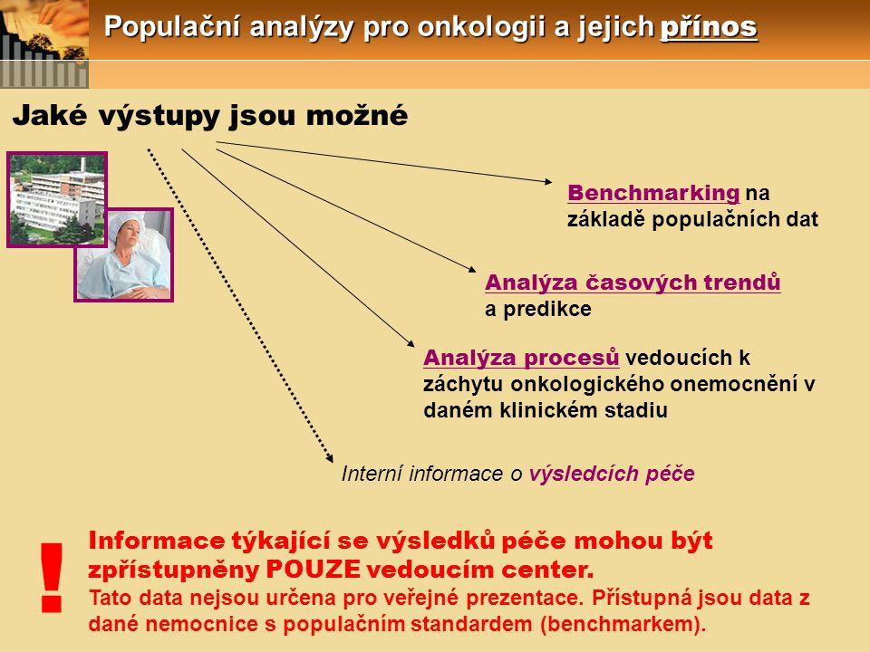 Jaké výstupy jsou možné Benchmarking na základě populačních dat Analýza procesů vedoucích k záchytu onkologického onemocnění v daném klinickém stadiu