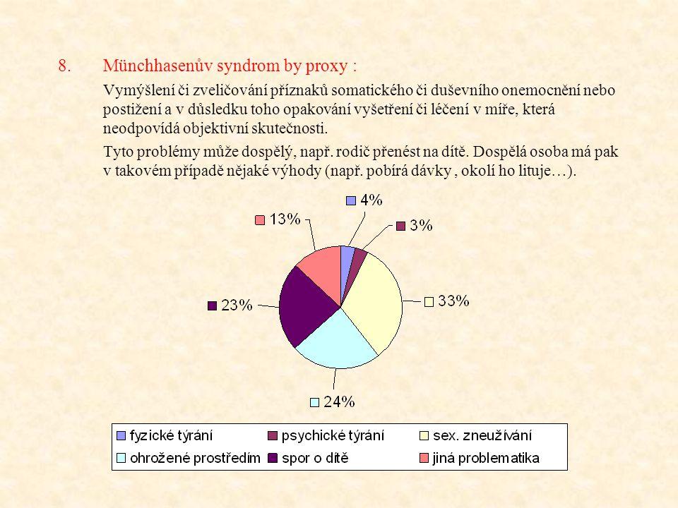 8.Münchhasenův syndrom by proxy : Vymýšlení či zveličování příznaků somatického či duševního onemocnění nebo postižení a v důsledku toho opakování vyšetření či léčení v míře, která neodpovídá objektivní skutečnosti.
