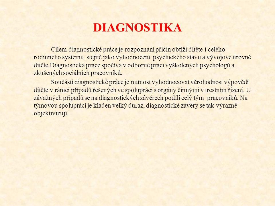 DIAGNOSTIKA Cílem diagnostické práce je rozpoznání příčin obtíží dítěte i celého rodinného systému, stejně jako vyhodnocení psychického stavu a vývojo
