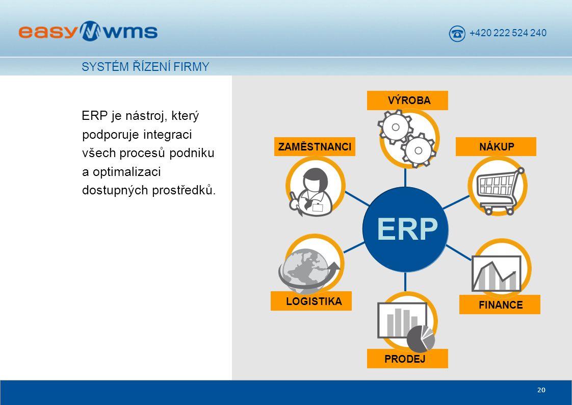 +420 222 524 240 20 ERP ERP je nástroj, který podporuje integraci všech procesů podniku a optimalizaci dostupných prostředků. SYSTÉM ŘÍZENÍ FIRMY VÝRO