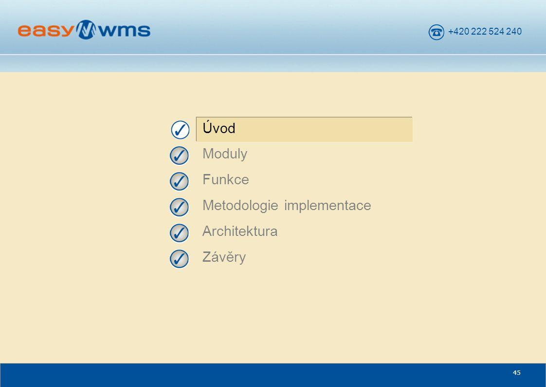 +420 222 524 240 45 Úvod Moduly Funkce Metodologie implementace Architektura Závěry