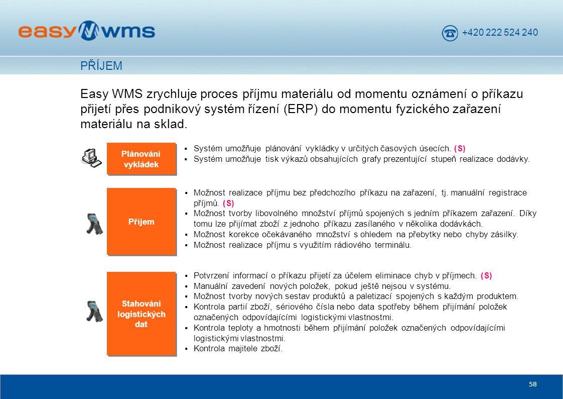 +420 222 524 240 58 Easy WMS zrychluje proces příjmu materiálu od momentu oznámení o příkazu přijetí přes podnikový systém řízení (ERP) do momentu fyz