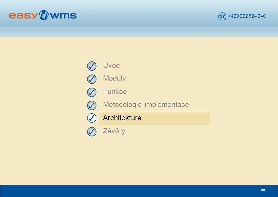 +420 222 524 240 88 Úvod Moduly Funkce Metodologie implementace Architektura Závěry