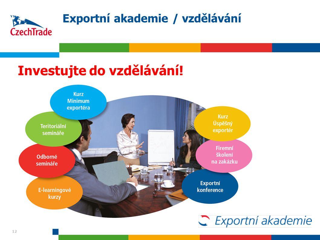 12 Exportní akademie / vzdělávání 12 Investujte do vzdělávání!