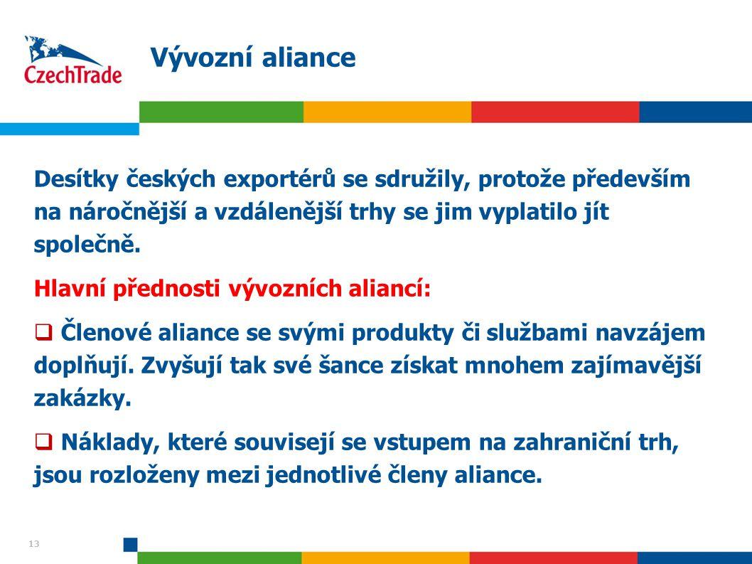 13 Vývozní aliance Desítky českých exportérů se sdružily, protože především na náročnější a vzdálenější trhy se jim vyplatilo jít společně. Hlavní pře