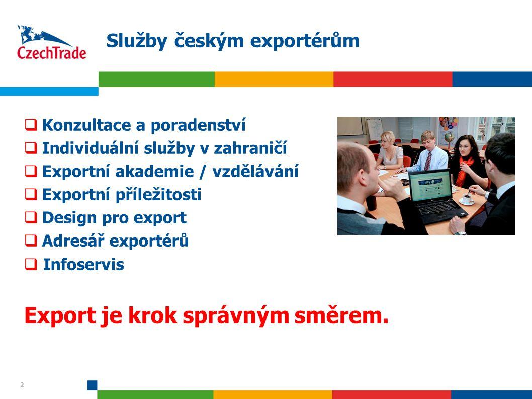 2 Služby českým exportérům  Konzultace a poradenství  Individuální služby v zahraničí  Exportní akademie / vzdělávání  Exportní příležitosti  Design pro export  Adresář exportérů  Infoservis Export je krok správným směrem.
