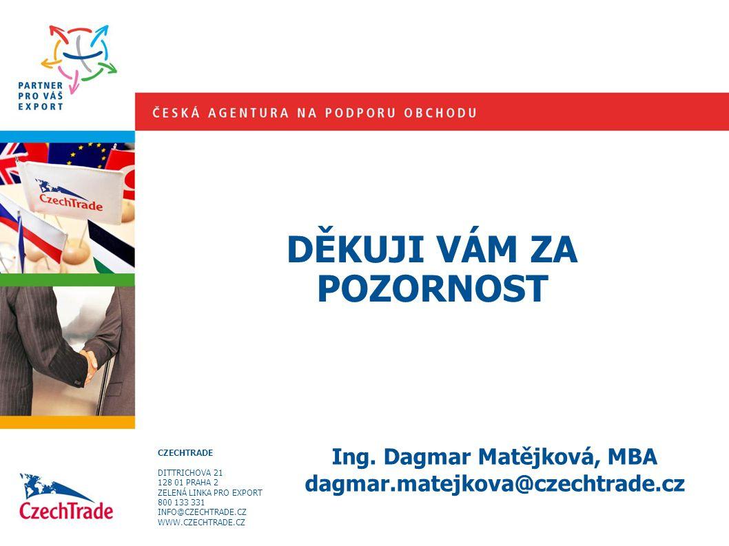 Ing. Dagmar Matějková, MBA dagmar.matejkova@czechtrade.cz DĚKUJI VÁM ZA POZORNOST CZECHTRADE DITTRICHOVA 21 128 01 PRAHA 2 ZELENÁ LINKA PRO EXPORT 800