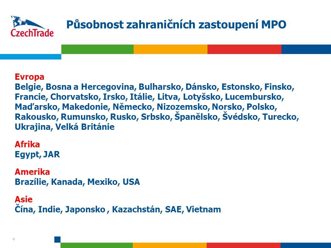 4 Působnost zahraničních zastoupení MPO Evropa Belgie, Bosna a Hercegovina, Bulharsko, Dánsko, Estonsko, Finsko, Francie, Chorvatsko, Irsko, Itálie, Litva, Lotyšsko, Lucembursko, Maďarsko, Makedonie, Německo, Nizozemsko, Norsko, Polsko, Rakousko, Rumunsko, Rusko, Srbsko, Španělsko, Švédsko, Turecko, Ukrajina, Velká Británie Afrika Egypt, JAR Amerika Brazílie, Kanada, Mexiko, USA Asie Čína, Indie, Japonsko, Kazachstán, SAE, Vietnam 4