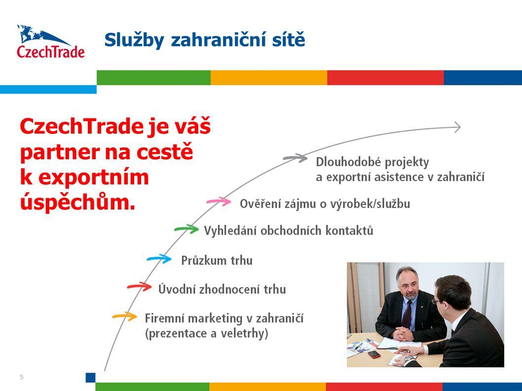 5 Služby zahraniční sítě CzechTrade je váš partner na cestě k exportním úspěchům. 5