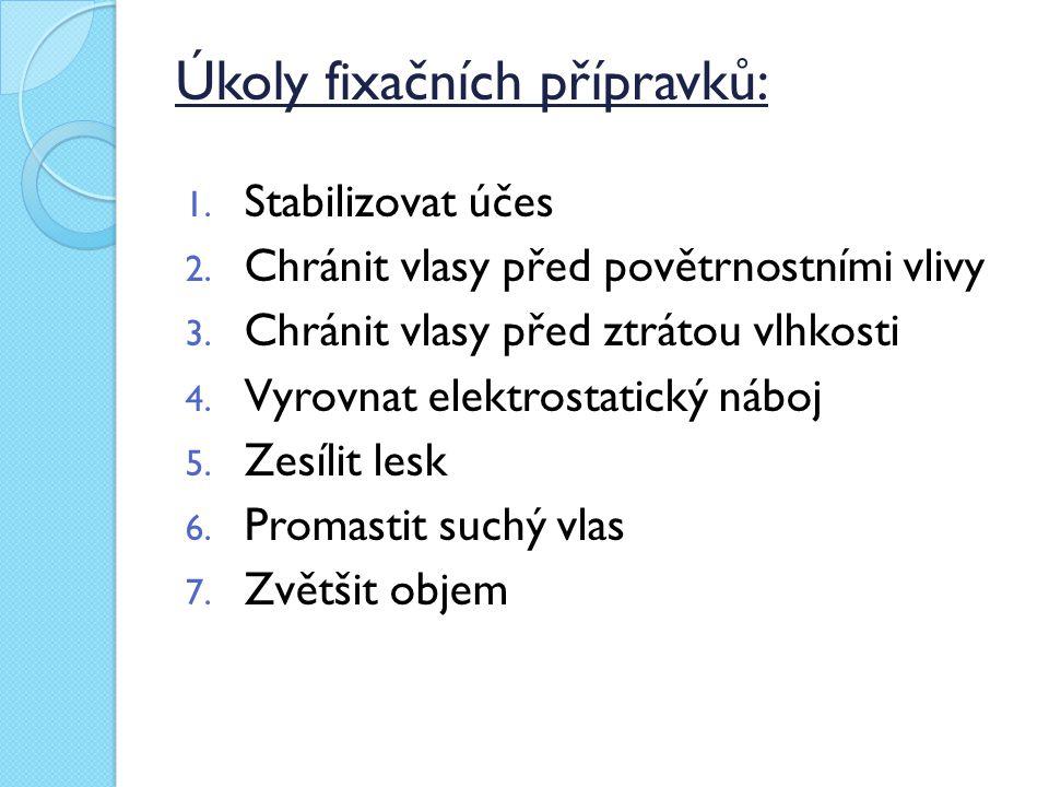 Druhy fixačních přípravků: a) Bez obsahu vody b) S obsahem vody c) Tužidla d) Laky a spreje