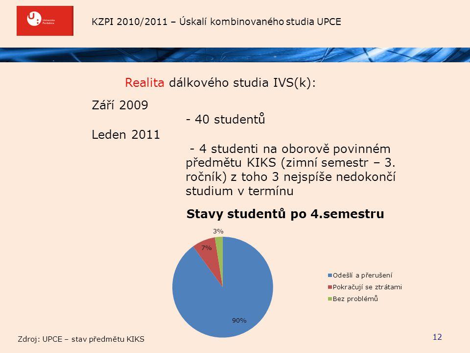 KZPI 2010/2011 – Úskalí kombinovaného studia UPCE Realita dálkového studia IVS(k): 12 Září 2009 - 40 studentů Leden 2011 - 4 studenti na oborově povin