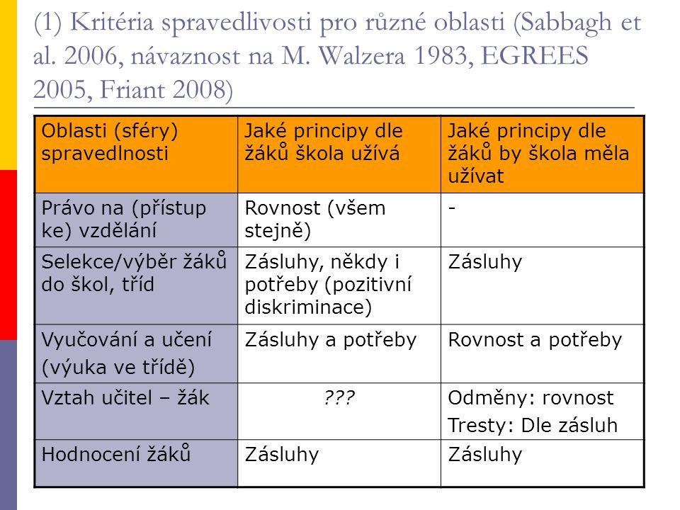 (1) Kritéria spravedlivosti pro různé oblasti (Sabbagh et al. 2006, návaznost na M. Walzera 1983, EGREES 2005, Friant 2008) Oblasti (sféry) spravedlno