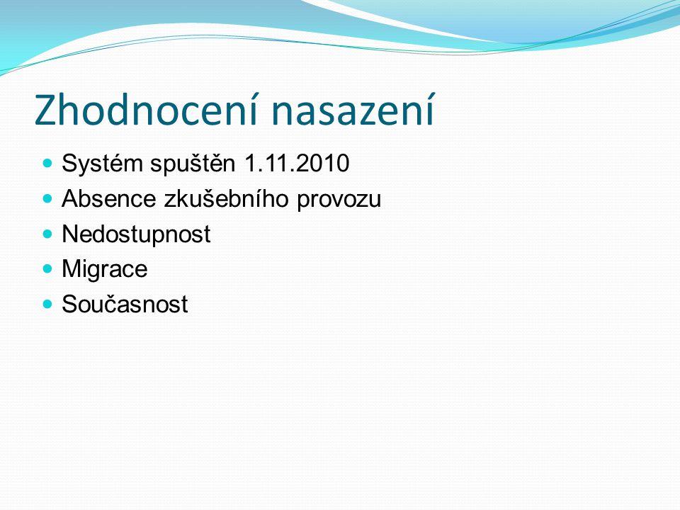 březen 2011 červen 2011 září 2011 prosinec 2011 březen 2012 • 70 požadavků • ZCP • Hyundai • Pošta + ATA + CPD • DDNIA • ZCP • Hyundai • Pošta + ATA + CPD • DDNIA • opravy Hyundai • PV • DOPV • opravy Hyundai • PV • DOPV • CCŘ • CP dopředu • odložené požadavky • rozšíření RHU • CCŘ • CP dopředu • odložené požadavky • rozšíření RHU Webový prohlížeč • ostatní komunikace v EDI Provozní požadavky Scany dokladů Nedostatky: • nerealizováno cca 40 dalších požadavků • reálný posun pošty • nedostatek finančních zdrojů • nemožnost přípravy na MCC a MCCIP Nedostatky: • nerealizováno cca 40 dalších požadavků • reálný posun pošty • nedostatek finančních zdrojů • nemožnost přípravy na MCC a MCCIP RÁMCOVÝ HARMONOGRAM E-DOVOZ 2011 - 2012
