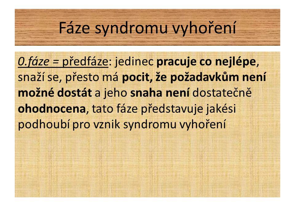 Fáze syndromu vyhoření 0.fáze = předfáze: jedinec pracuje co nejlépe, snaží se, přesto má pocit, že požadavkům není možné dostát a jeho snaha není dostatečně ohodnocena, tato fáze představuje jakési podhoubí pro vznik syndromu vyhoření