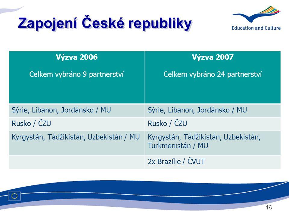 16 Zapojení České republiky Výzva 2006 Celkem vybráno 9 partnerství Výzva 2007 Celkem vybráno 24 partnerství Sýrie, Libanon, Jordánsko / MU Rusko / ČZU Kyrgystán, Tádžikistán, Uzbekistán / MUKyrgystán, Tádžikistán, Uzbekistán, Turkmenistán / MU 2x Brazílie / ČVUT