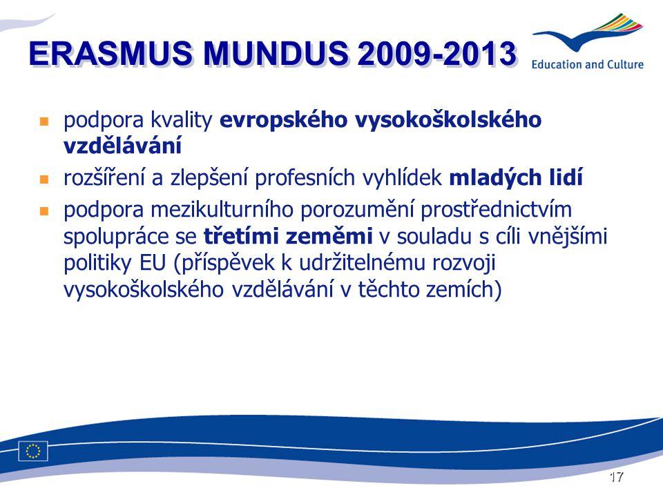 17 ERASMUS MUNDUS 2009-2013  podpora kvality evropského vysokoškolského vzdělávání  rozšíření a zlepšení profesních vyhlídek mladých lidí  podpora mezikulturního porozumění prostřednictvím spolupráce se třetími zeměmi v souladu s cíli vnějšími politiky EU (příspěvek k udržitelnému rozvoji vysokoškolského vzdělávání v těchto zemích)