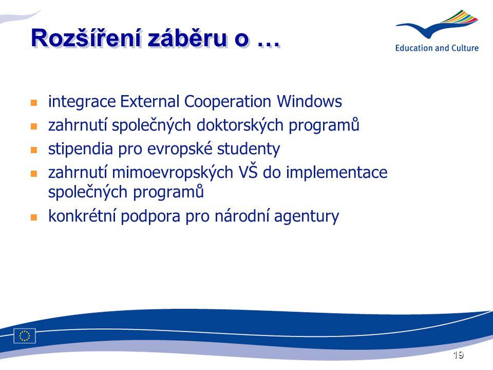 19 Rozšíření záběru o …  integrace External Cooperation Windows  zahrnutí společných doktorských programů  stipendia pro evropské studenty  zahrnutí mimoevropských VŠ do implementace společných programů  konkrétní podpora pro národní agentury