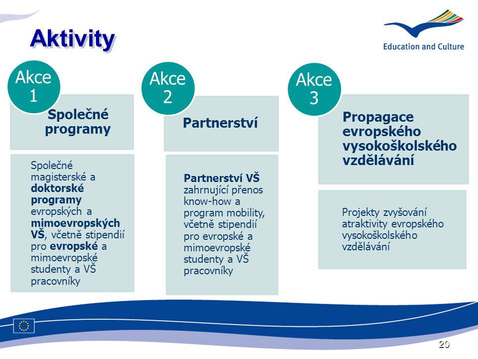 20 Aktivity